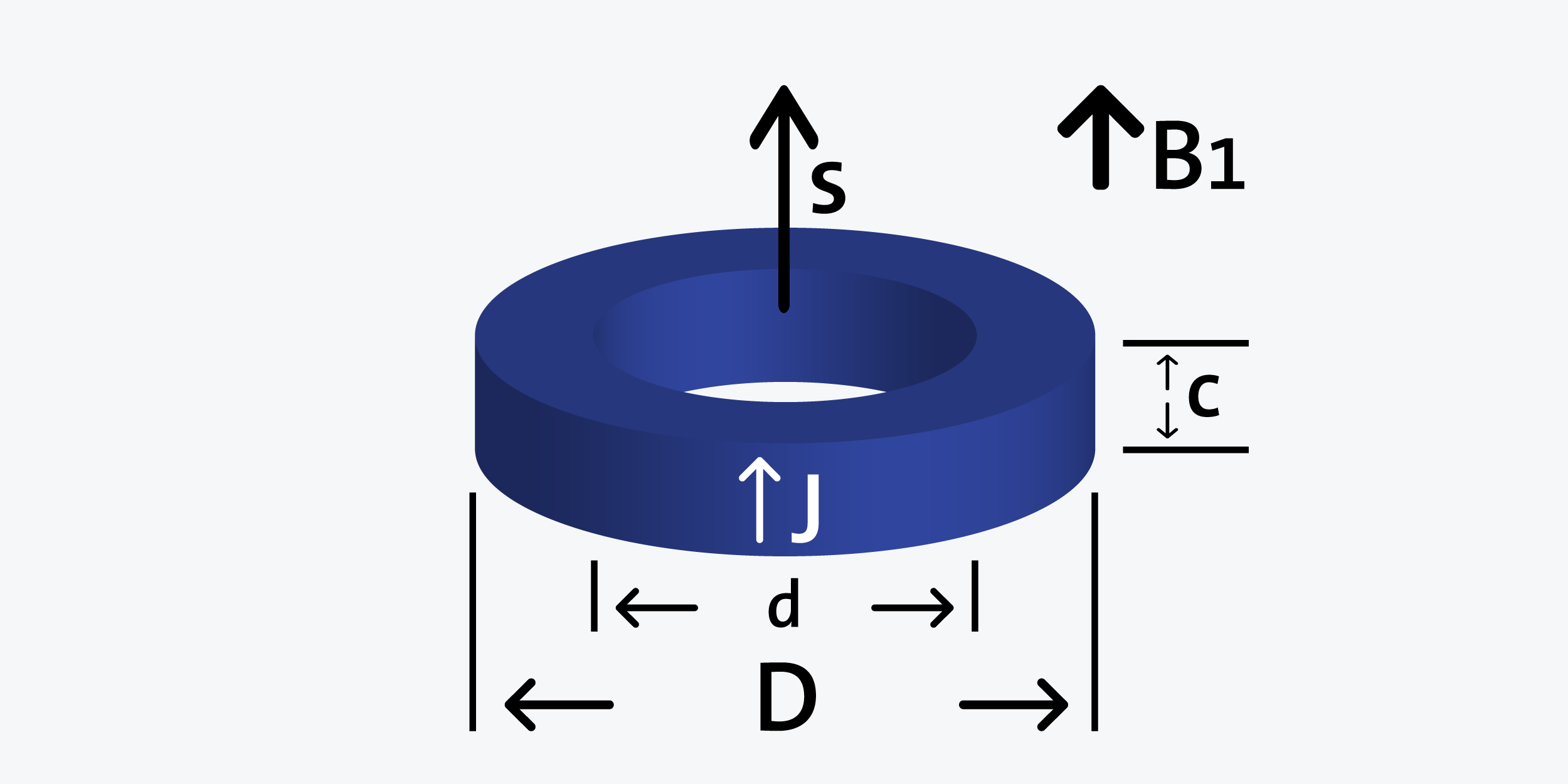 Ring - Axially magnetized