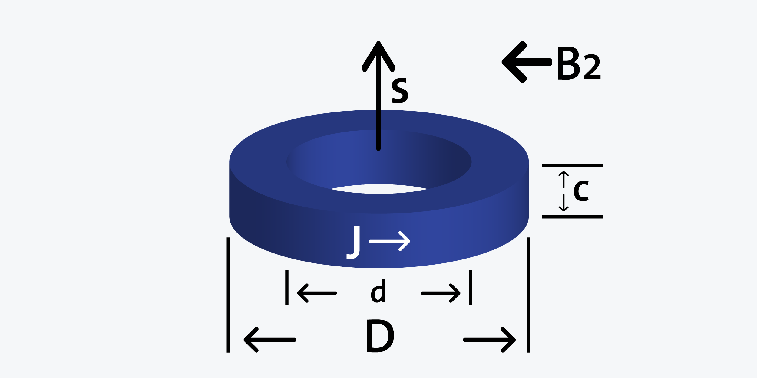 Ring - Diametrically magnetized